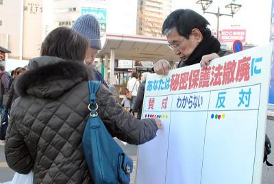 秘密保護法撤廃に「賛成」にシールを貼る女性=2013年12月25日、さいたま市